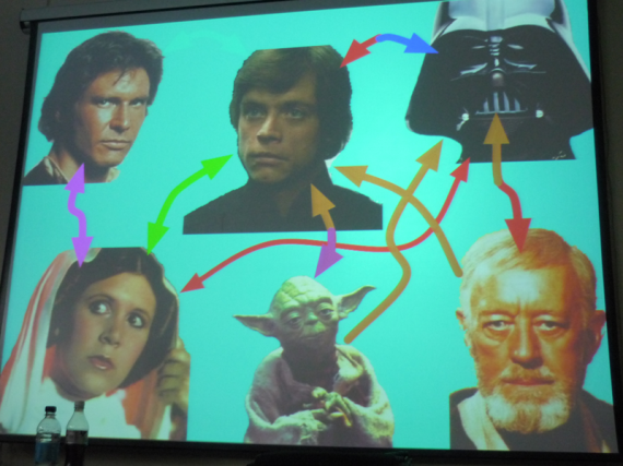 Star Wars considered as a social network.